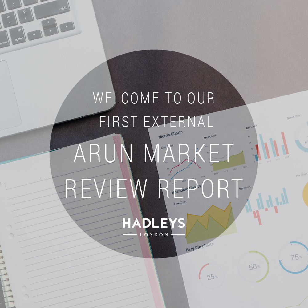 Welcome to our first Market Review Report
