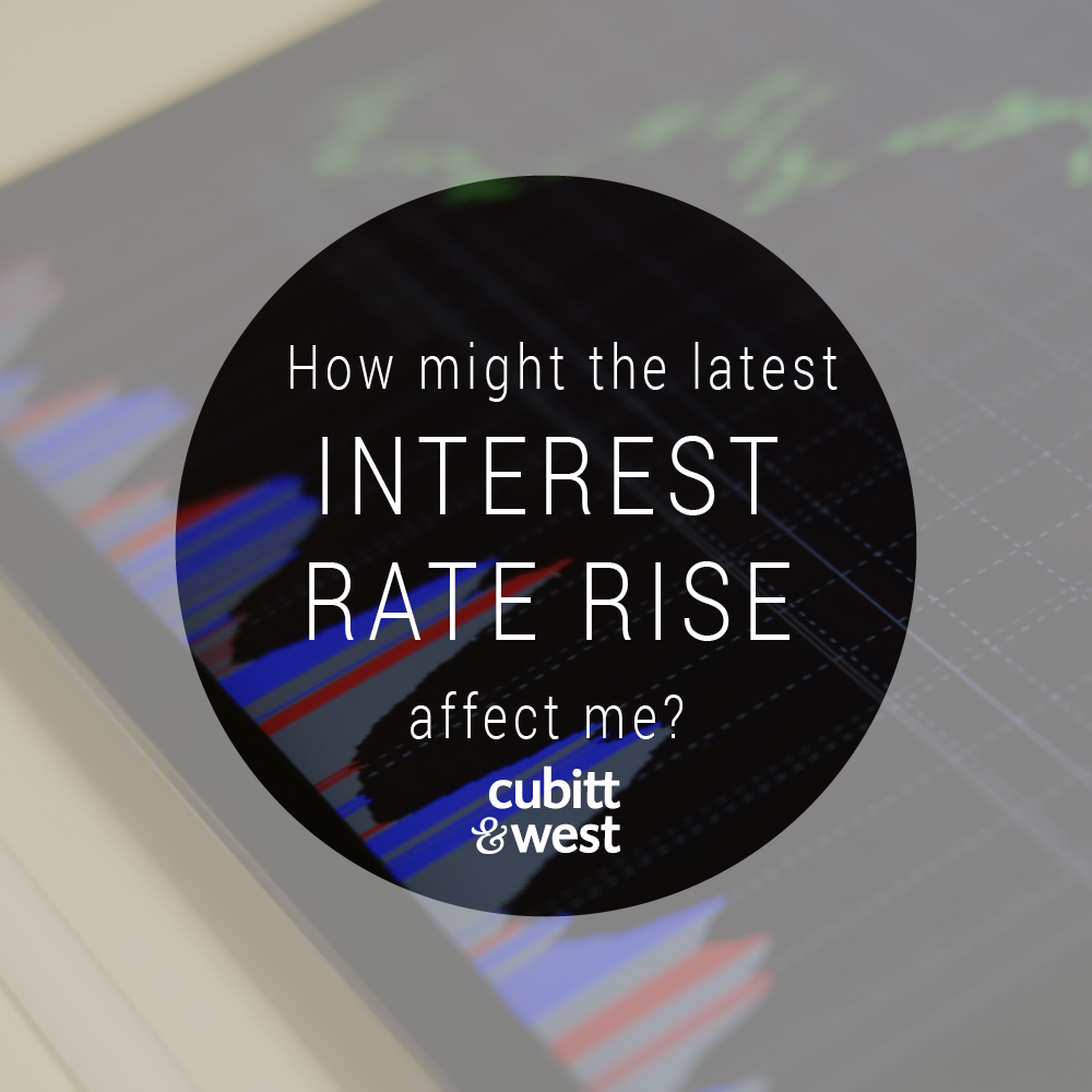 Blog Image Design How Might The Latest Interest Rate Rise Affect Me CW
