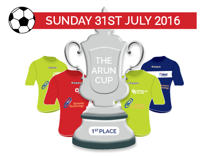 The Arun Cup Is Here!